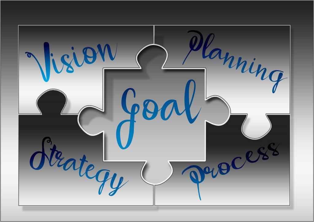 Процессный подход и методы визуального представления процессов февраль 2020